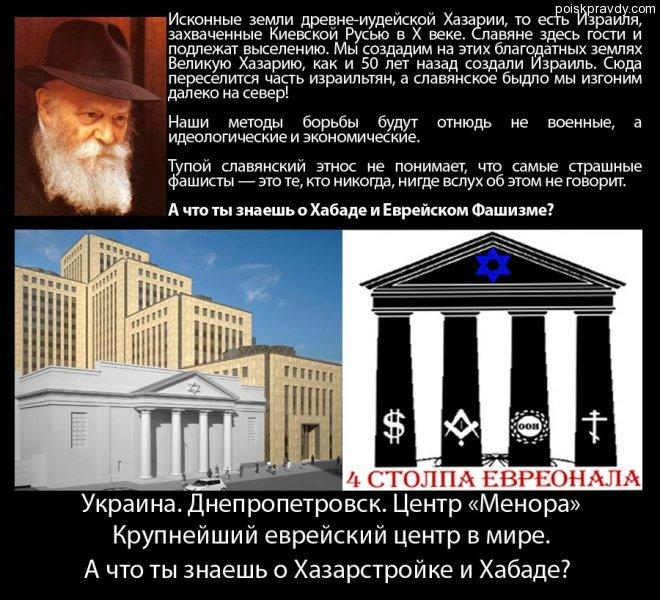 """Главарь """"Хабад мафии"""", фальшивый """"мессия"""" Менахем Мендел Шнеерсон, правитель мира сего на деньги самой мощной банковской империи Барухов"""