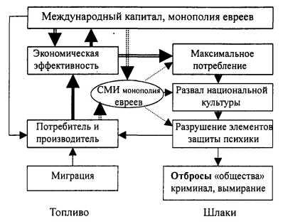 Островский Н.Н. - Храм Химеры.