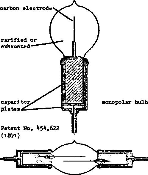 Никола Тесла - bipolar bulb