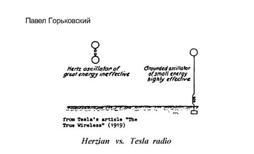 Никола Тесла - Радио Герца сравнительно с радио Теслы