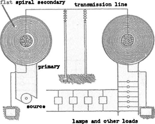 Никола Тесла - передача энергии через провод