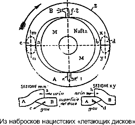 Никола Тесла - Нацистские летающие диски